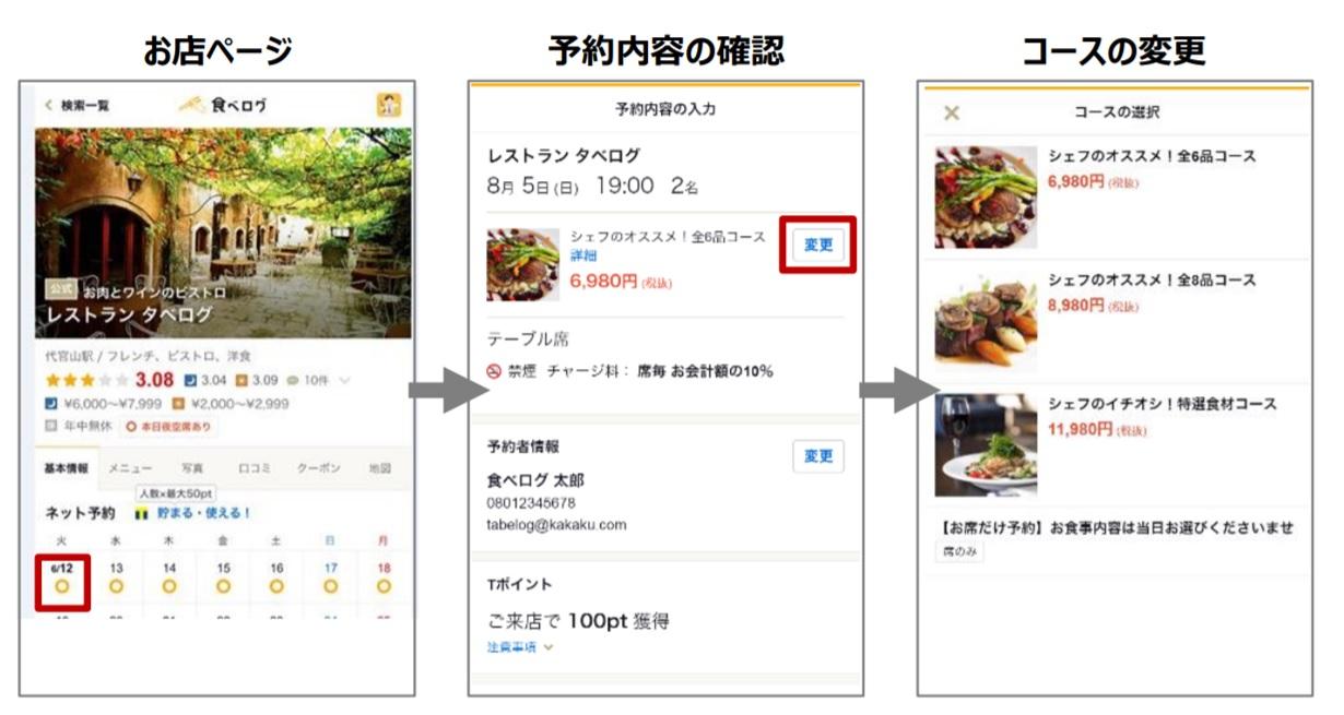 食べログネット予約フォーム変更